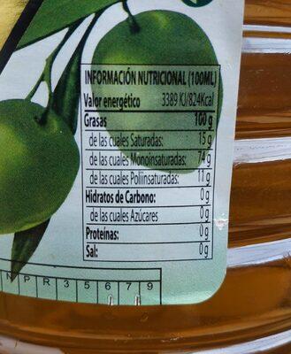 Aceite de oliva virgen extra - Informations nutritionnelles