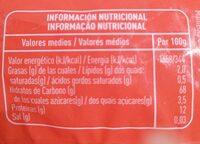 Fideo n°4 - Informació nutricional - es
