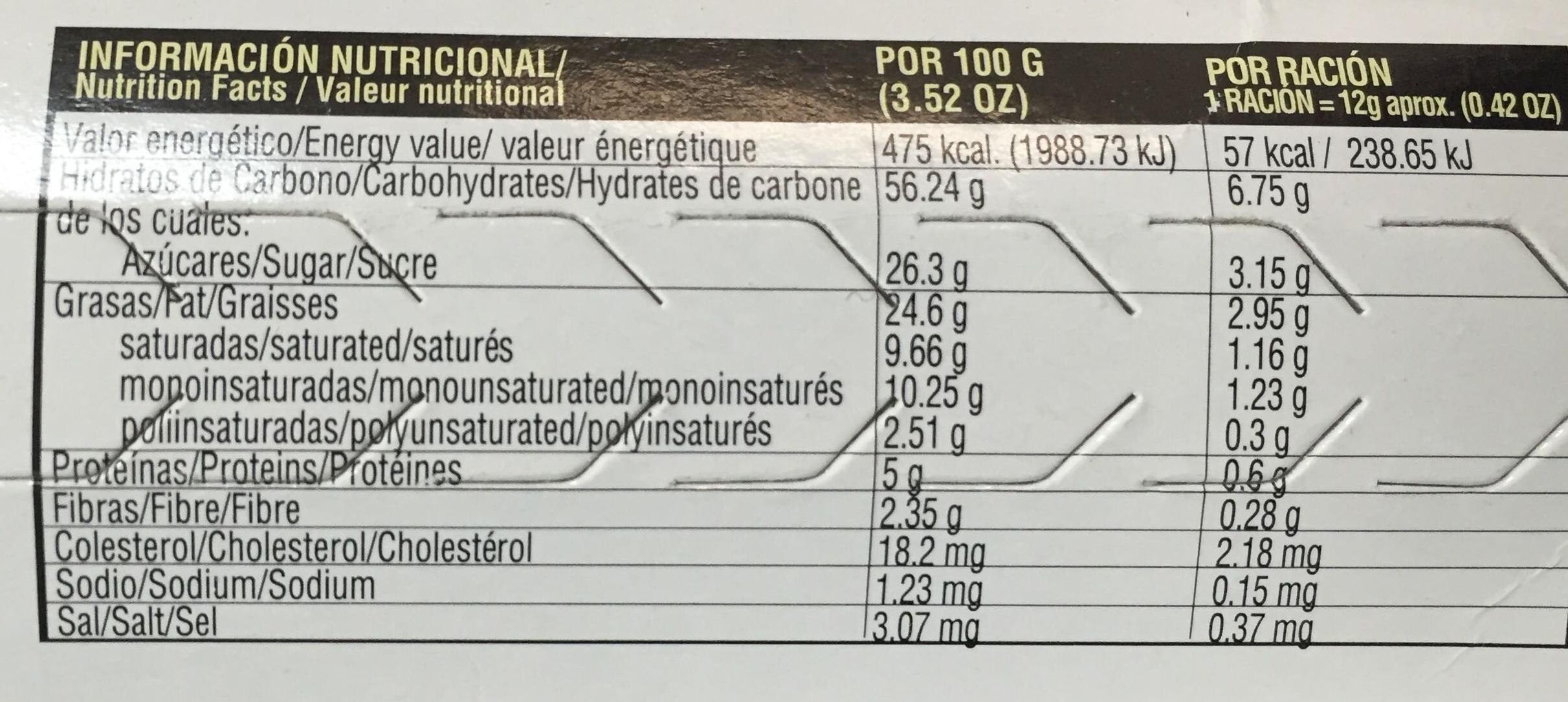 Biscuits de canela - Nutrition facts - fr