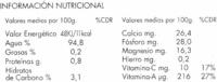 Endibias - Información nutricional