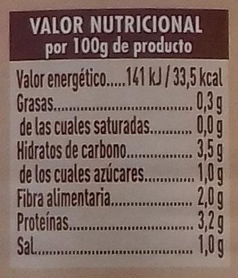 Alcachofas enlatadas - Información nutricional