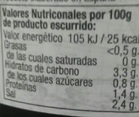 Piparras en vinagre - Nutrition facts - es