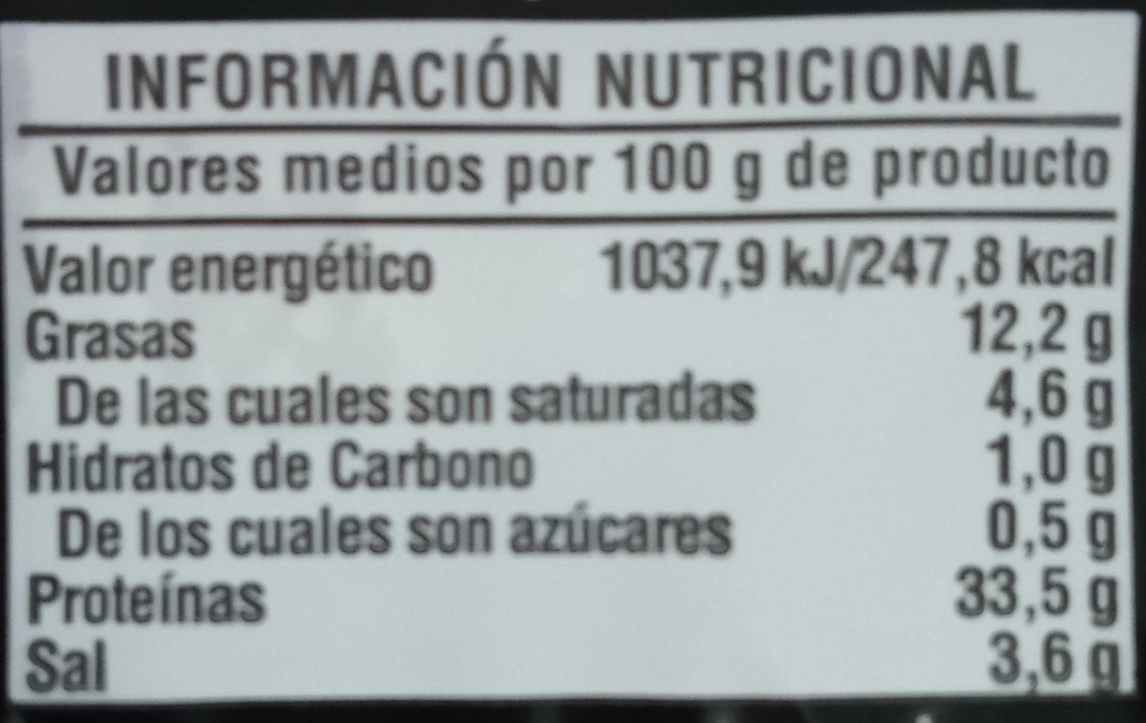 Jamon Serrano - Nutrition facts - es