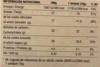 Dulce de leche con caramelo - Informació nutricional