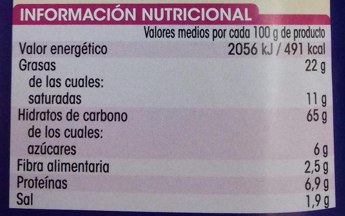 Galletas saladas - Nutrition facts