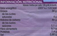 Patatas fritas en palitos - Información nutricional