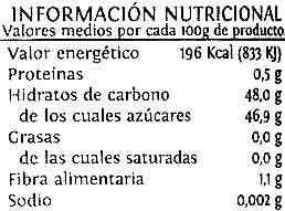 Mermelada ciruela - Información nutricional