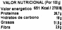 Cacahuetes fritos con sal - Nutrition facts