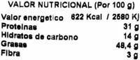 Cacahuetes con cáscara tostados sin sal - Información nutricional