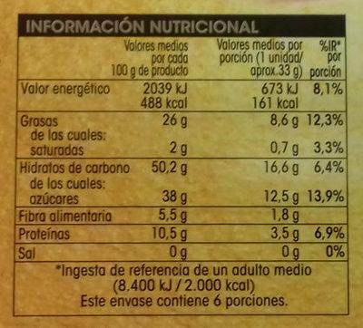 Mazapán de Soto - Informació nutricional - es