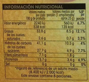 Empiñonadas Mazapán de Toledo - Informations nutritionnelles - es
