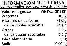 Mermelada - Información nutricional