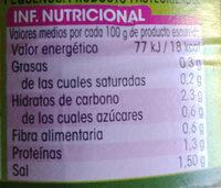 Pepinillos sabor Anchoa Extra - Informació nutricional