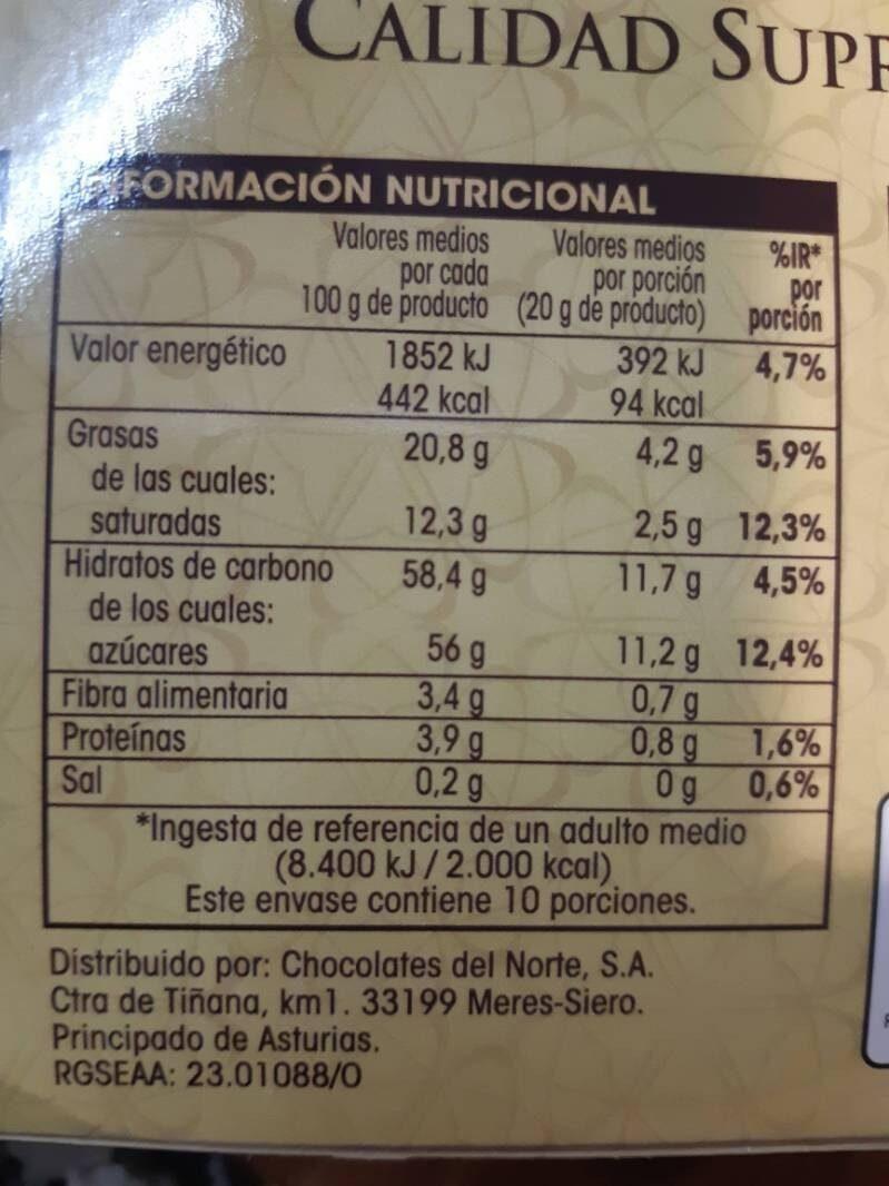 Praliné chocolate con guindas al licor - Información nutricional