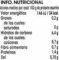 Pepinillos encurtidos agridulces - Información nutricional