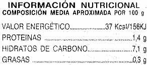 Cebollitas en vinagre - Información nutricional