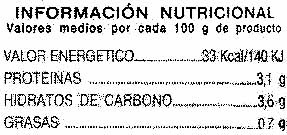 Brotes germinados - Nutrition facts