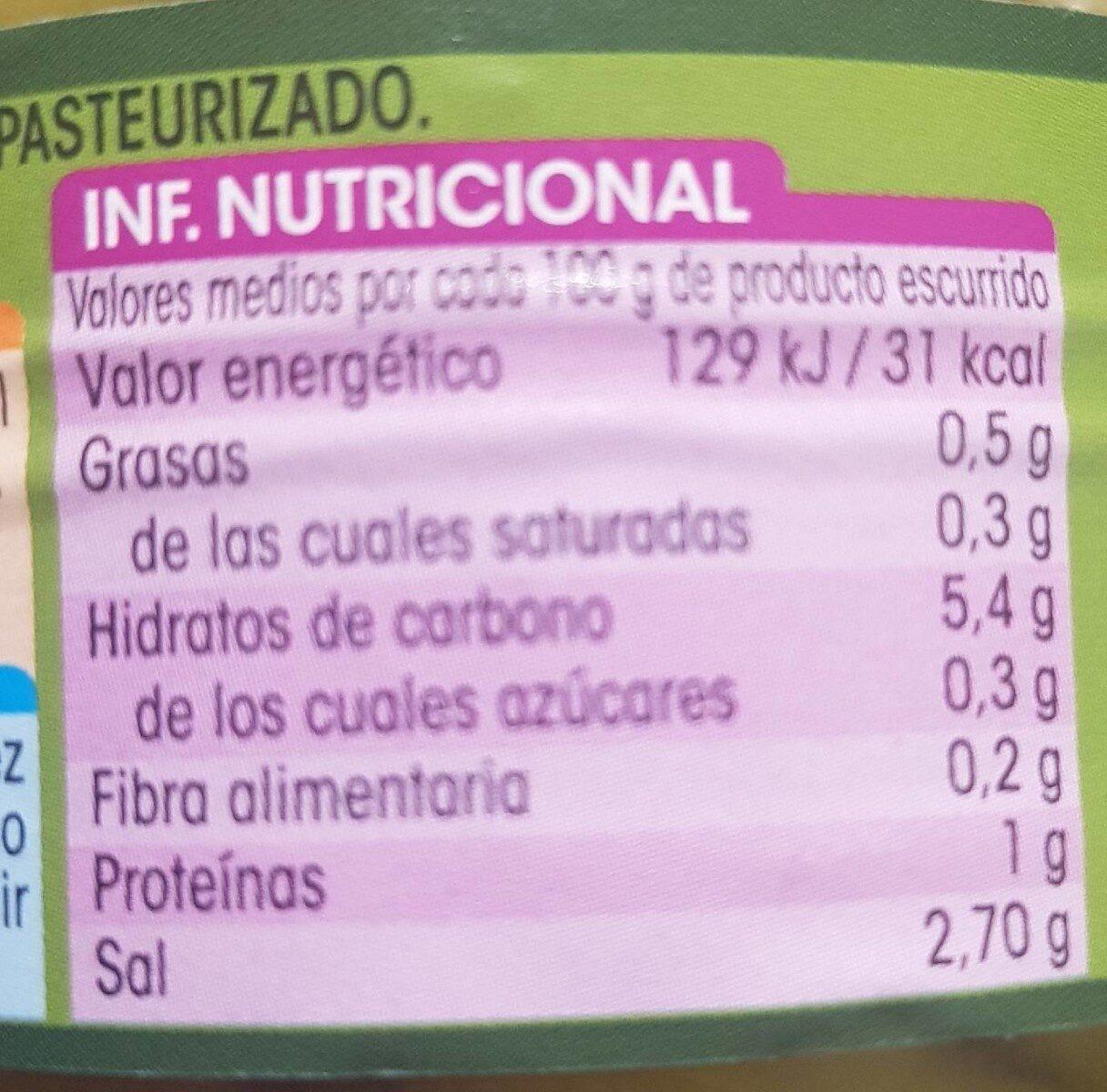 Guindillas en vinagre - Nutrition facts - es