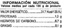 Mazorquitas de maiz Extra - Información nutricional