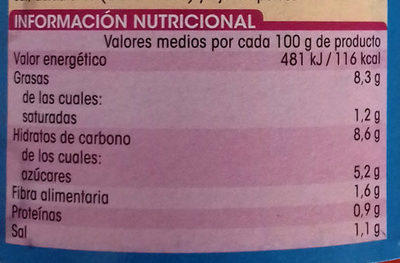 Tomate Frito estilo casero - Nutrition facts