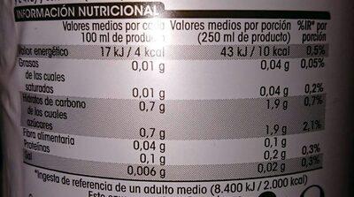Naranja zero azúcares añadidos - Nutrition facts - es
