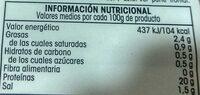 Jamón Cocido - Nutrition facts - en