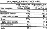 Patatas fritas bajo contenido en sal - Información nutricional - es
