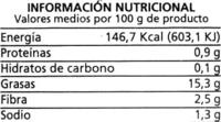 """Aceitunas verdes partidas aliñadas a la gazpacha """"Alipende"""" Variedad Manzanilla - Información nutricional"""