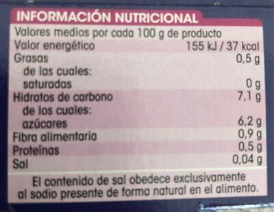 Melocotón en almibar - Información nutricional