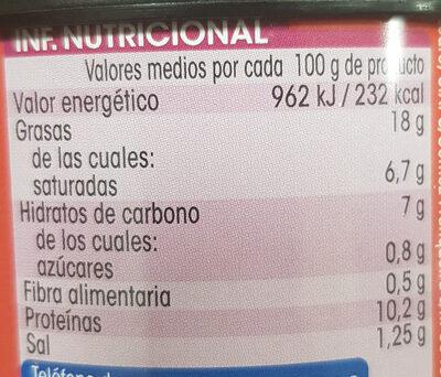 Paté de higado de cerdo - Informations nutritionnelles - es