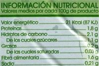 Acelgas troceadas - Información nutricional