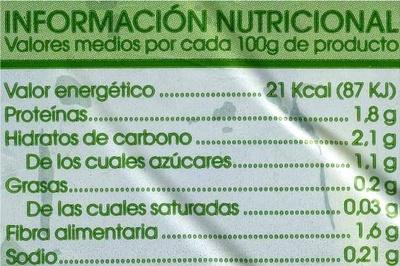 Acelgas alipende - Información nutricional - es