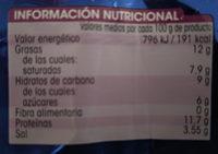 Queso Fundido en lonchas - Información nutricional
