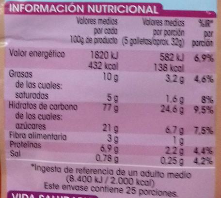 Galleta tostada - Información nutricional - es