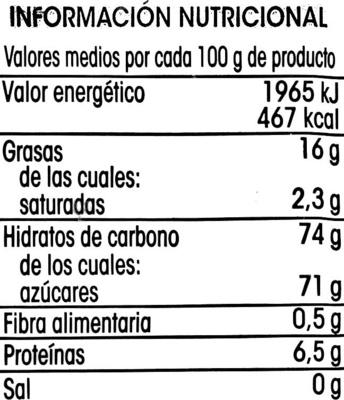 Piñones - Información nutricional