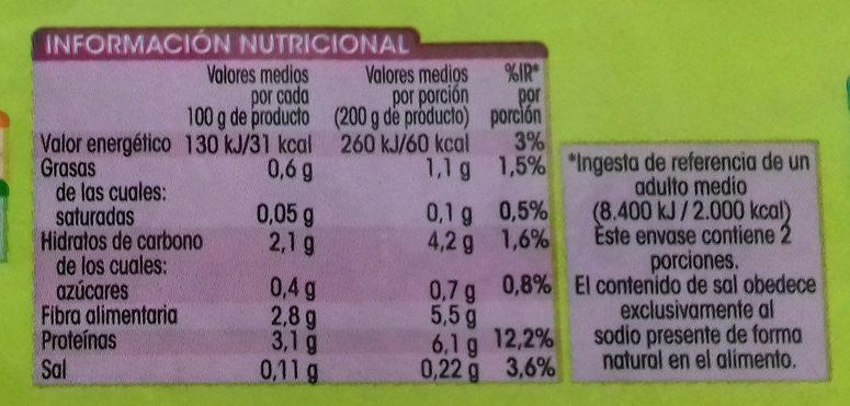 Espinacas en hojas - Informació nutricional - es