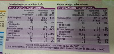 Sorbete Lima limón y Fresa - Informations nutritionnelles - es