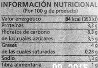 """Salsa de mostaza """"Alipende"""" - DESCATALOGADO - Información nutricional"""