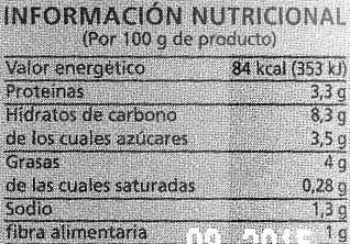"""Salsa de mostaza """"Alipende"""" - DESCATALOGADO - Informació nutricional"""