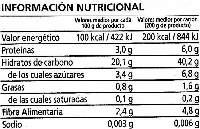 Maiz superdulce - Información nutricional - es