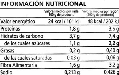 """Acelgas en hojas congeladas """"Alipende"""" - Información nutricional"""