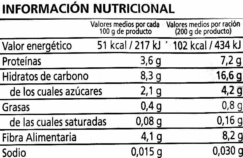 Coles Bruselas congeladas - Informations nutritionnelles