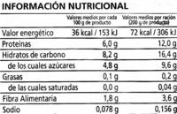 """Zanahorias baby congeladas """"Alipende"""" - Información nutricional - es"""