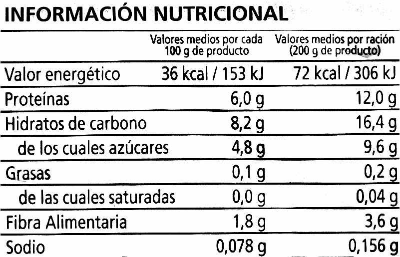 Zanahorias Baby Congeladas Alipende 500 G Buen acompañante para carnes a la parrilla, hamburguesas, tacos, e incluso para una tabla de queso o charcutería. https creativecommons org licenses by sa 3 0