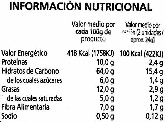 Produit inconnu - Nutrition facts