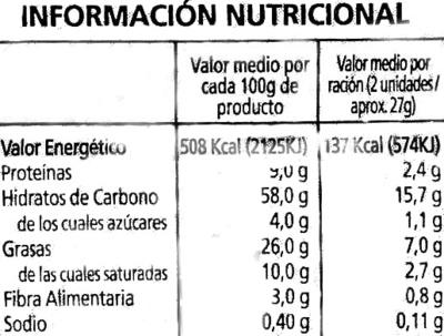 Panecillos tostados - Información nutricional