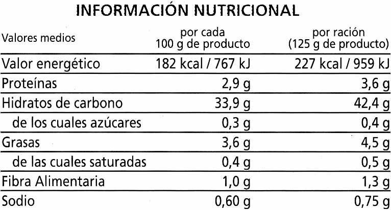 Arroz cocido blanco - Informations nutritionnelles - es