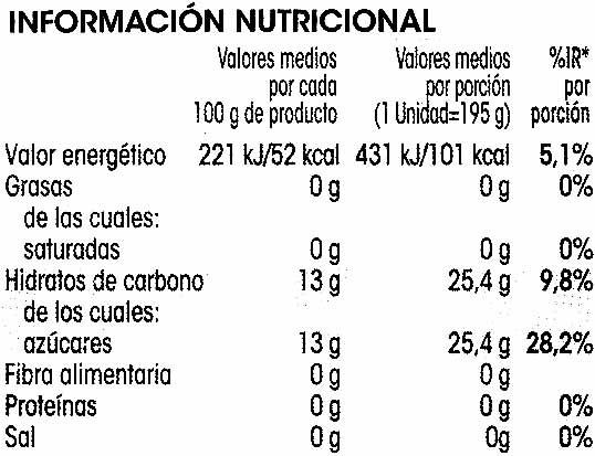 Granizado de limón - Informations nutritionnelles