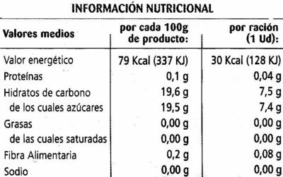 Helados de hielo con zumo de frutas - Voedingswaarden