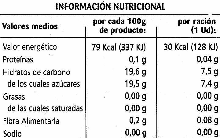 Helados de hielo con zumo de frutas - Voedingswaarden - es